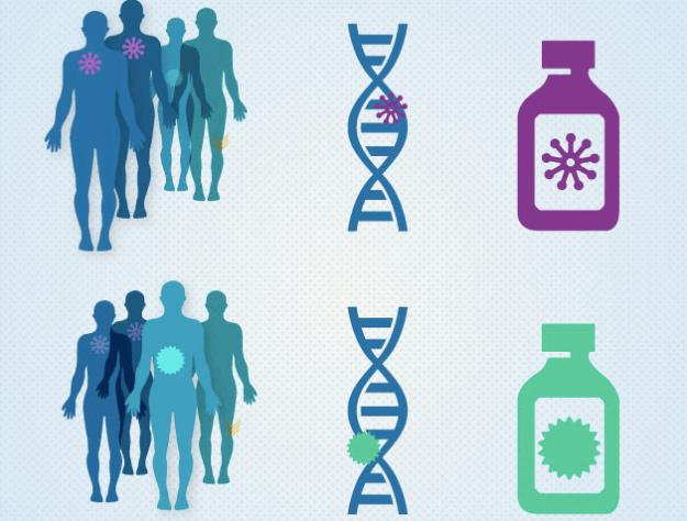 oncología de precisión