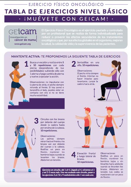 ¿Qué ejercicios físicos practicar en casa?